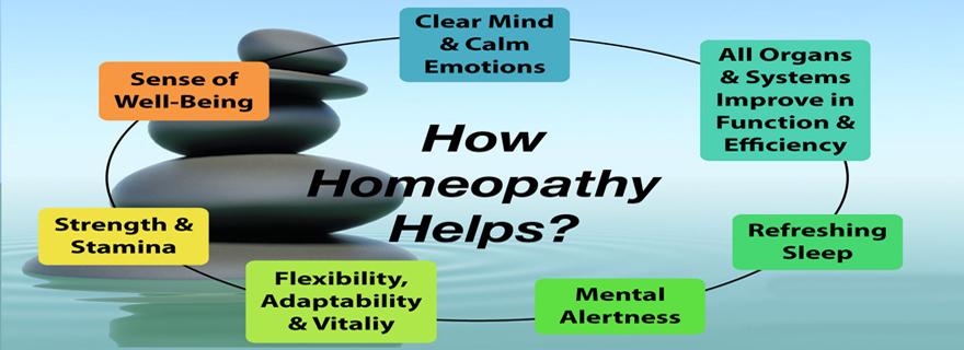 banner Homeopathy
